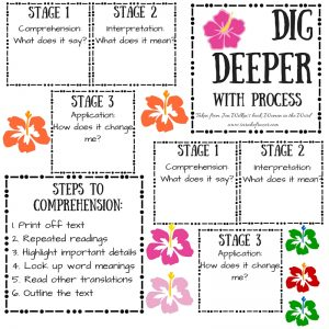 Dig Deeper with Process and #TuesTalk