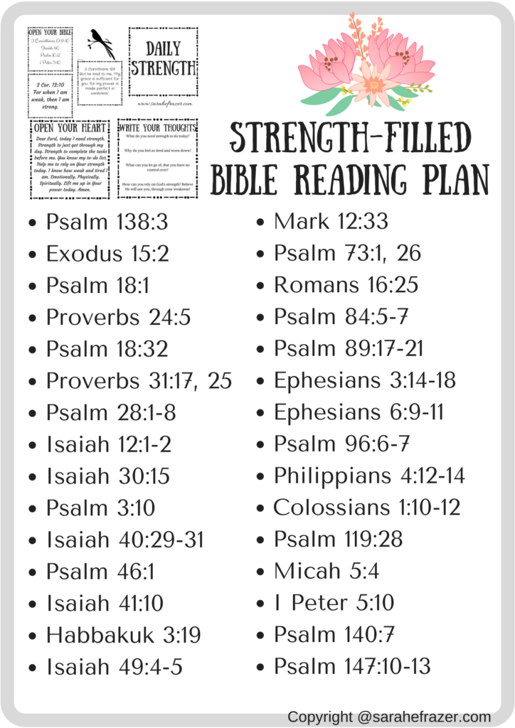 Strength Filled Bible Reading Plan - Sarah E. Frazer